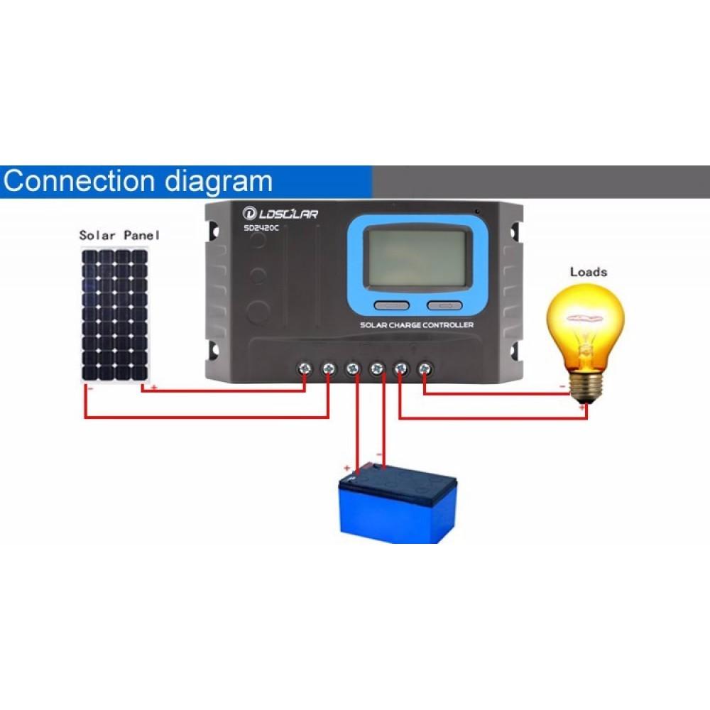 LD Solar SD2420C 12/24В 20А Контроллер заряда