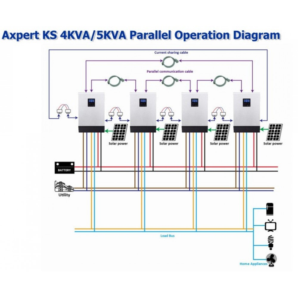 Combi PWM 4 кВА 48В PAR инвертор с ЗУ и ШИМ солнечным контроллером