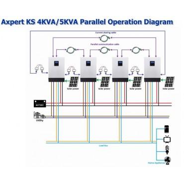 Combi PWM 5 кВА 48В PAR инвертор с ЗУ и ШИМ солнечным контроллером