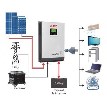 Combi-M PV18-5048 HM (MPPT) Инвертор с ЗУ и солнечным контроллером заряда