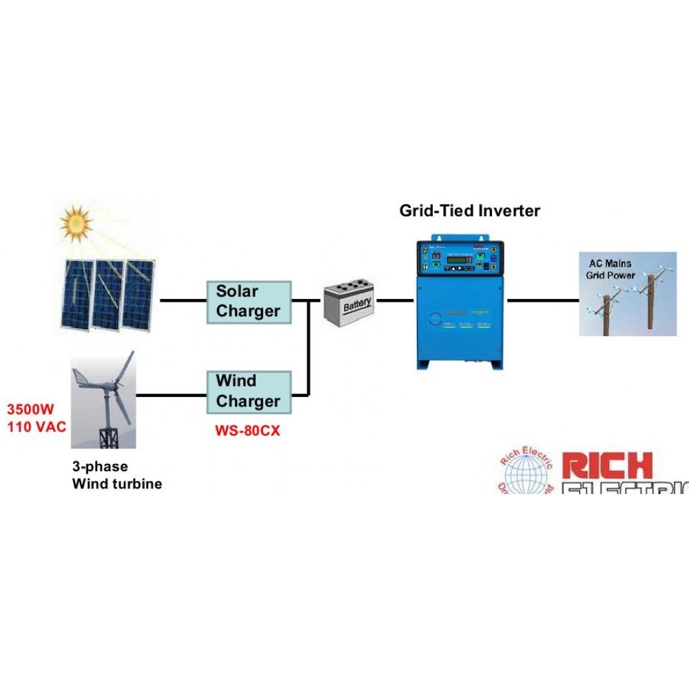 RE SolarWorx GTI-2000, сетевой инвертор