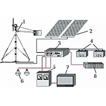 Ветросолнечная электростанция ВСЭ-DS600/250