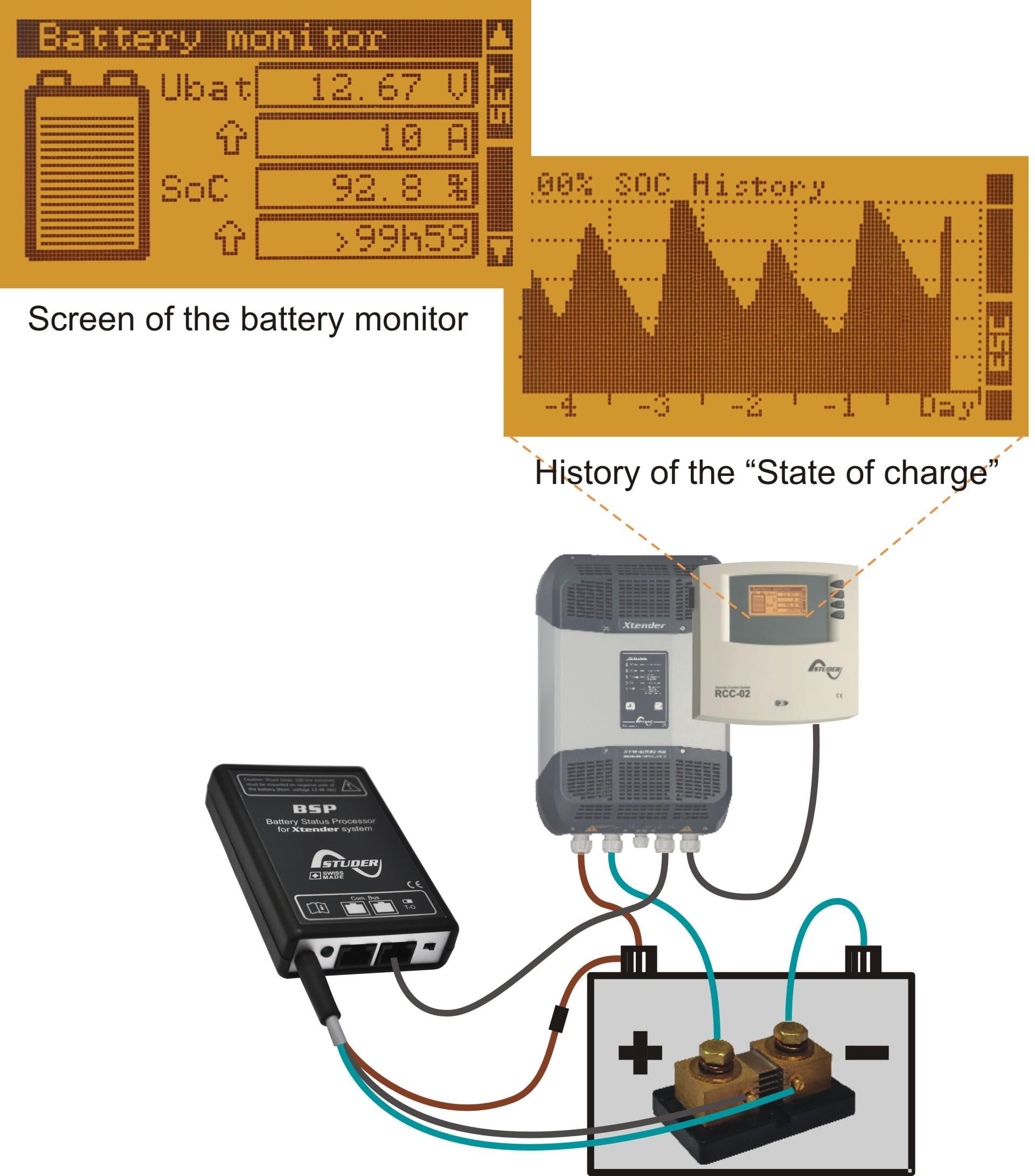Применение процессора аккумуляторов Studer BSP