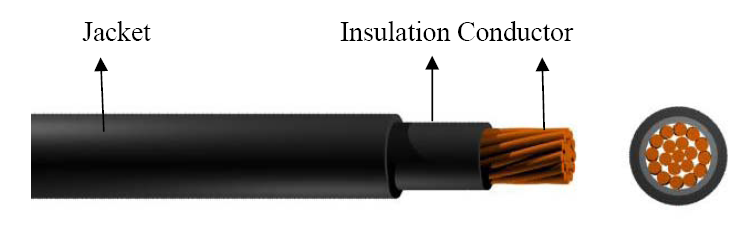 сечение солнечного кабеля