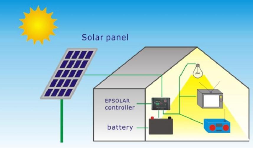 Контроллер заряда EPSolar в фотоэлектрической системе
