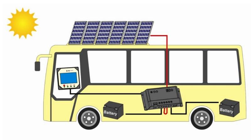 Контроллер заряда EPIP20-DB - пример фотоэлектрической системы