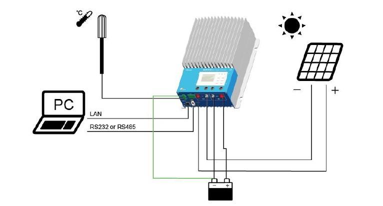 Схема подключения eTracer MPPT