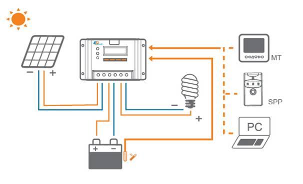 Контроллер заряда EPSolar ViewStar в фотоэлектрической системе