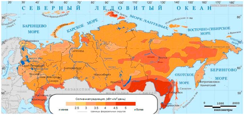 Ресурсы солнечной энергии России