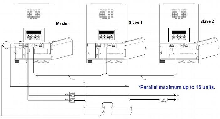 Параллельное подключение до 16 контроллеров