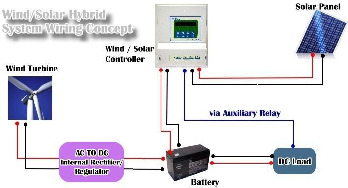Применение MPPT контроллера SunStar в гибридной ветросолнечной системе электроснабжения