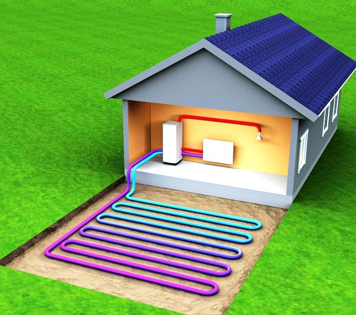 Преобразования энергии в тепловом насосе