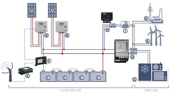 Фотоэлектрическая система электропитания