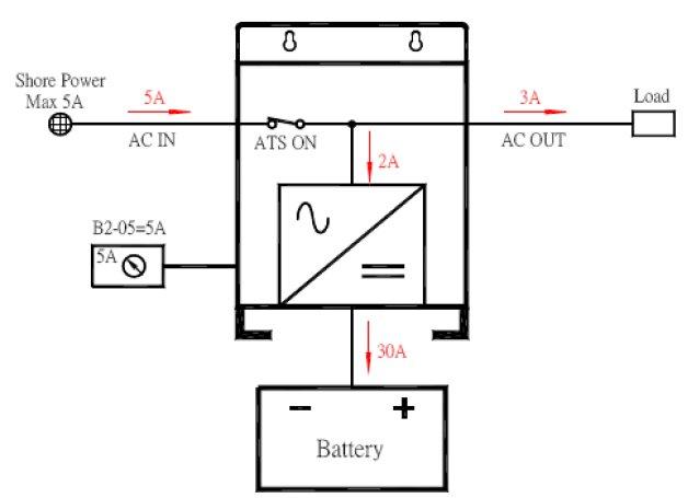 Работа инвертора в режиме распределения тока заряда