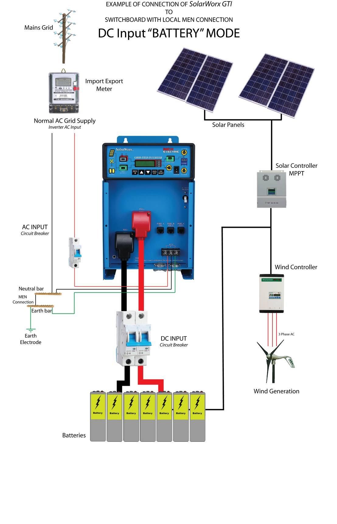 Подключение Battery mode - Сетевой инвертор RE GTI