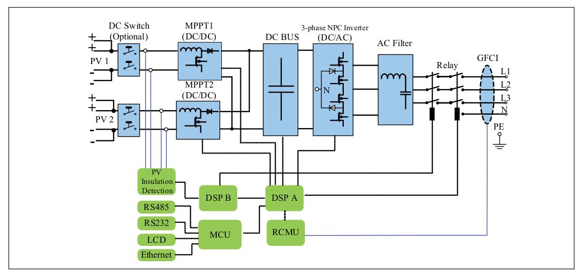Топология трехфазного сетевого фотоэлектрического инвертора с 2 MPPT трекерами