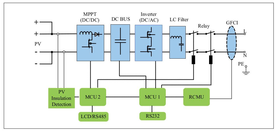 Топология однофазного сетевого фотоэлектрического инвертора с 1 MPPT трекером