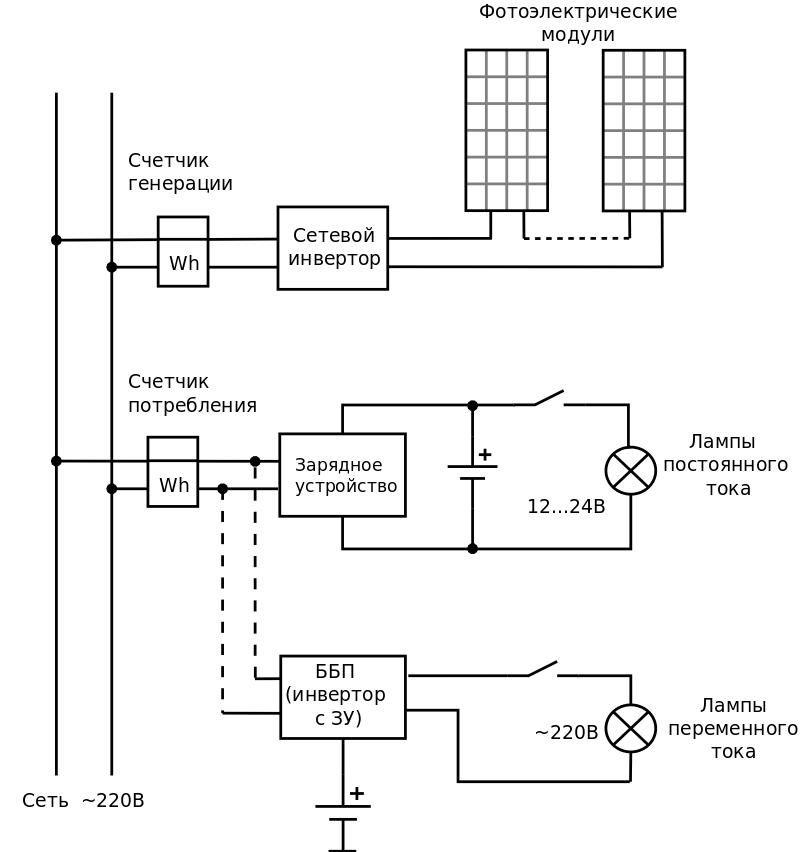 """Схема """"солнечного освещения"""" со 100% надежностью и максимальной эффективностью"""