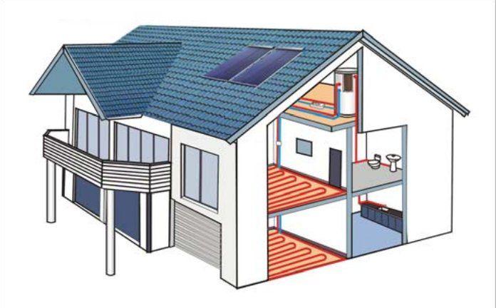 Система теплоснабжения в доме