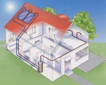 Солнечное теплоснабжение - FAQ