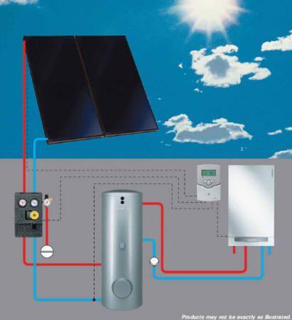 Плоские солнечные коллекторы и системы для нагрева воды и воздуха