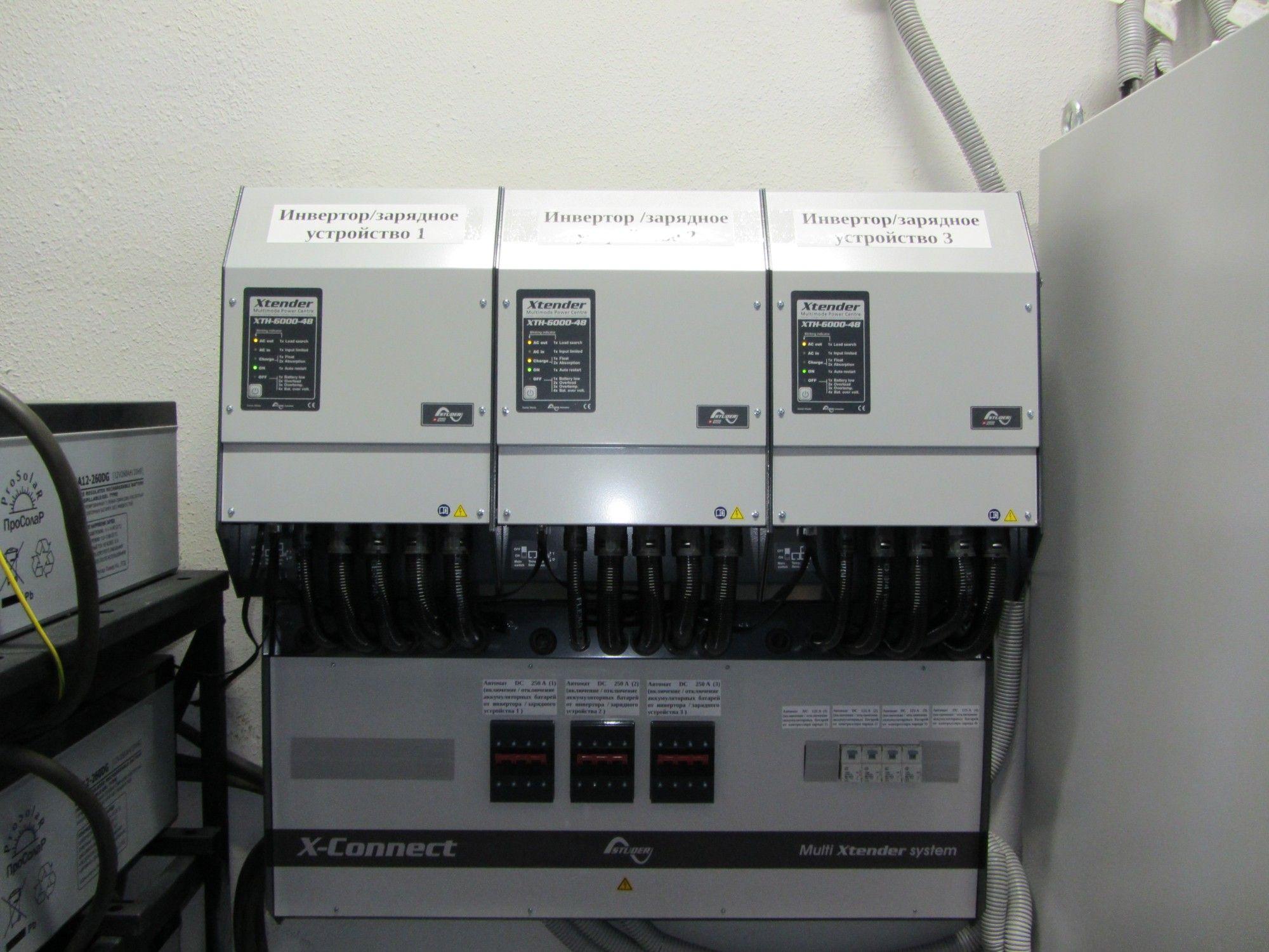 Трехфазная система резервного электроснабжения на базе Studer Xtender XTH, VarioTrack-85 и тонкопленочных модулей Tegola Solar