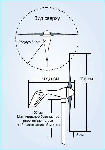 Размеры ветрогенератора