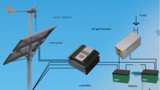 Автономная система с ветроустановкой