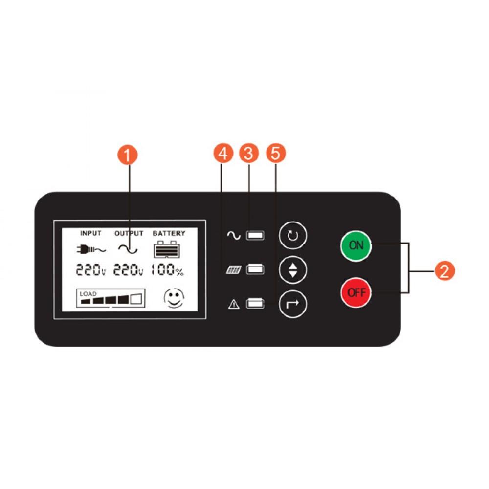Combi-М PV20-PK 2000 ВА 24В инвертор с ЗУ и ШИМ солнечным контроллером и стабилизатором