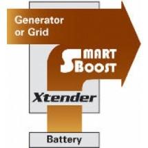 Комплект для повышения мощности сети на 3 кВт