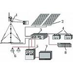 Ветросолнечная сетевая электростанция ВСЭ-1000/1200-5k