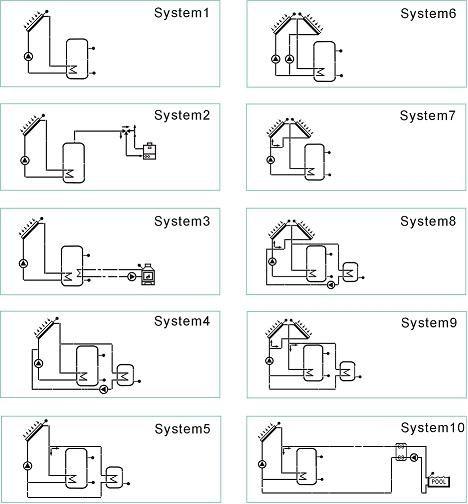 Схемы использования контроллера  SR 618
