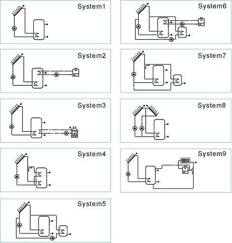 Схемы использования контроллера  SR 728