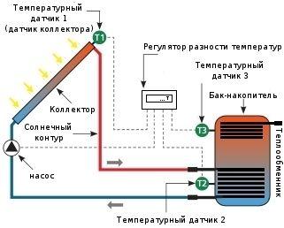 Двуконтурная система
