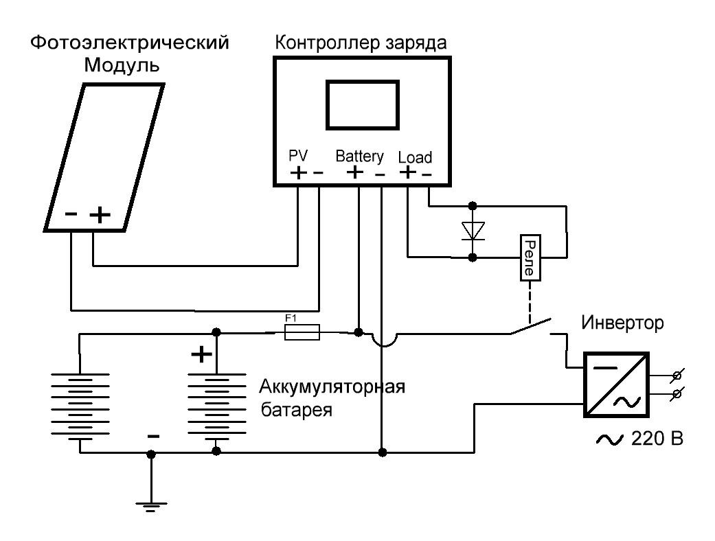 схема подключения. подключение инвертора к системе.