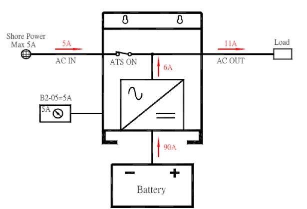 Работа инвертора в режиме добавления мощности от аккумуляторов к сетевой