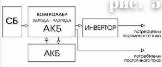 фотоэлектрическая система электроснабжения